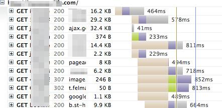 wpxクラウドでの速度比較 GTmetrix